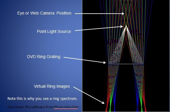 DIY Ring Spectrometer