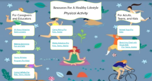 A preview of the Healthy Lifestyle Toolkit; a header reads Resources for a Healthy Lifestyle; Physical Activity. Links to resources for caregivers & educators as wells as individuals are overlayed on to a blue background with cartoon characters participating in physical activity.