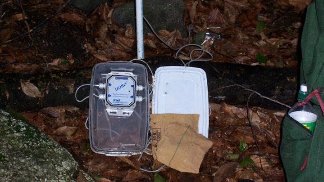 The HOBO H8 Outdoor/Industrial data logger