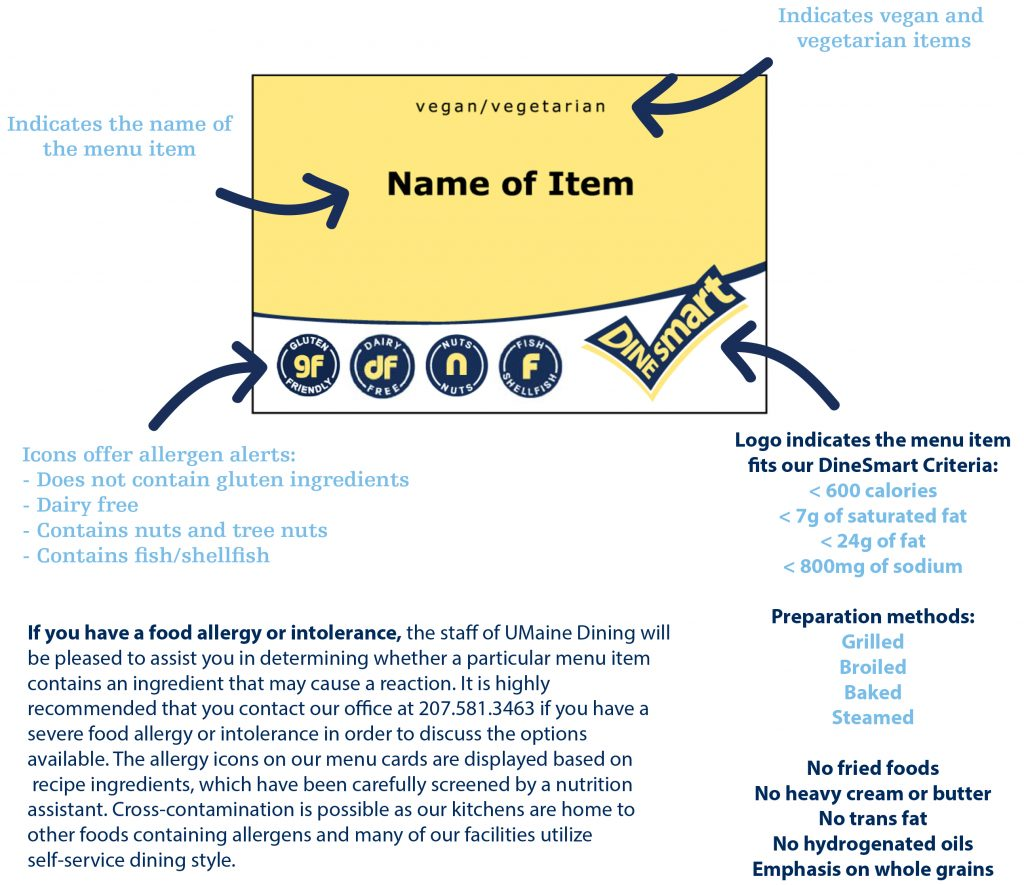 Menu tag info graphic with dinesmart dietary criteria, allergen alerts, name of item, and whether food item is vegan or vegetarian