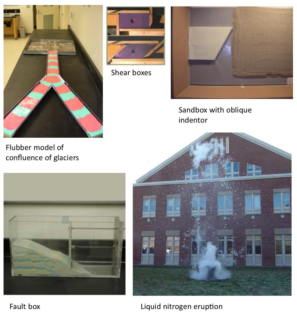 several demonstrations: flubber glacier, shear boxes, sandbox, fault box, liquid nitrogen eruption