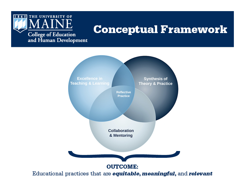 Conceptual Framework - College of Education and Human Development -  University of MaineUniversity of Maine