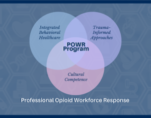 POWR Program: Professional Opioid Workforce Response. Integrated behavioral healthcare, trauma-informed approaches, cultural competence