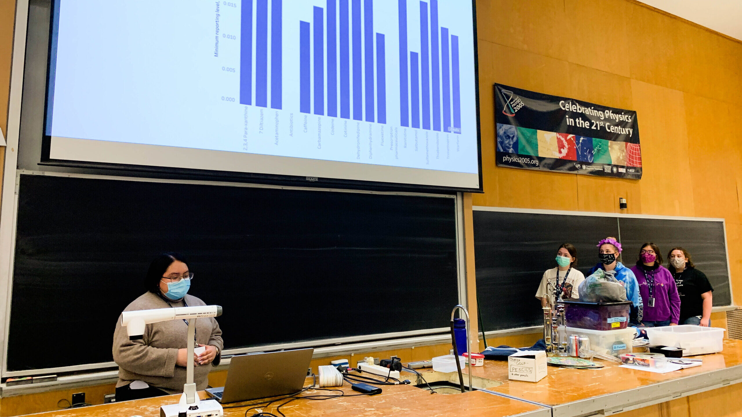 One student stands behind a table with laptop in a classroom and presents data. Four group members stand off to the right of the presenter.