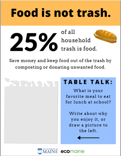 Meal card template for food recycling education