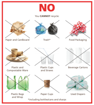 Examples of items that cannot be recycled