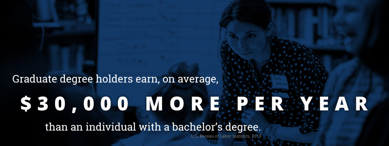 Graduate degree holders earn, on average, $30,000 more per year than an individual with a bachelor's degree.