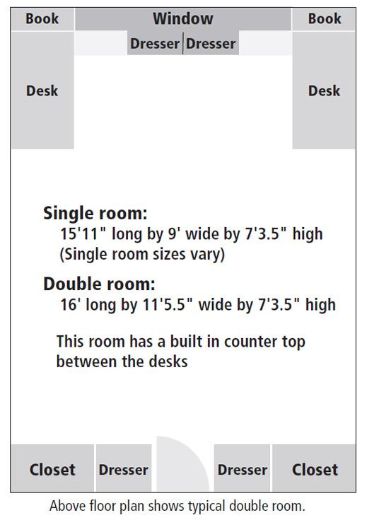 Gannett Hall room floor plan
