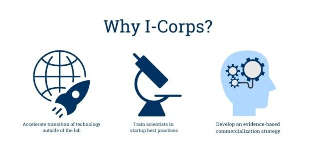 Why I-Corps? Panel
