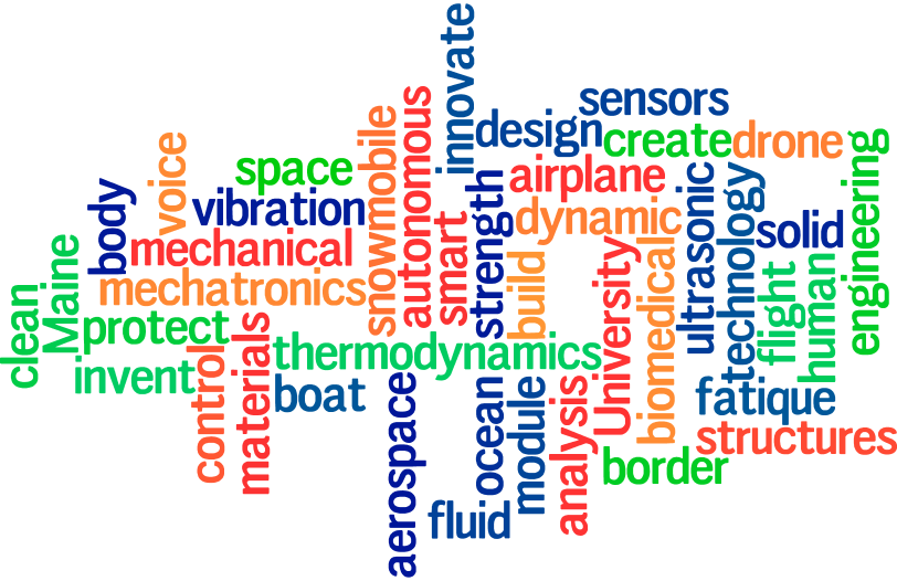 Mechanical Engineering Wordle - arrangement of words