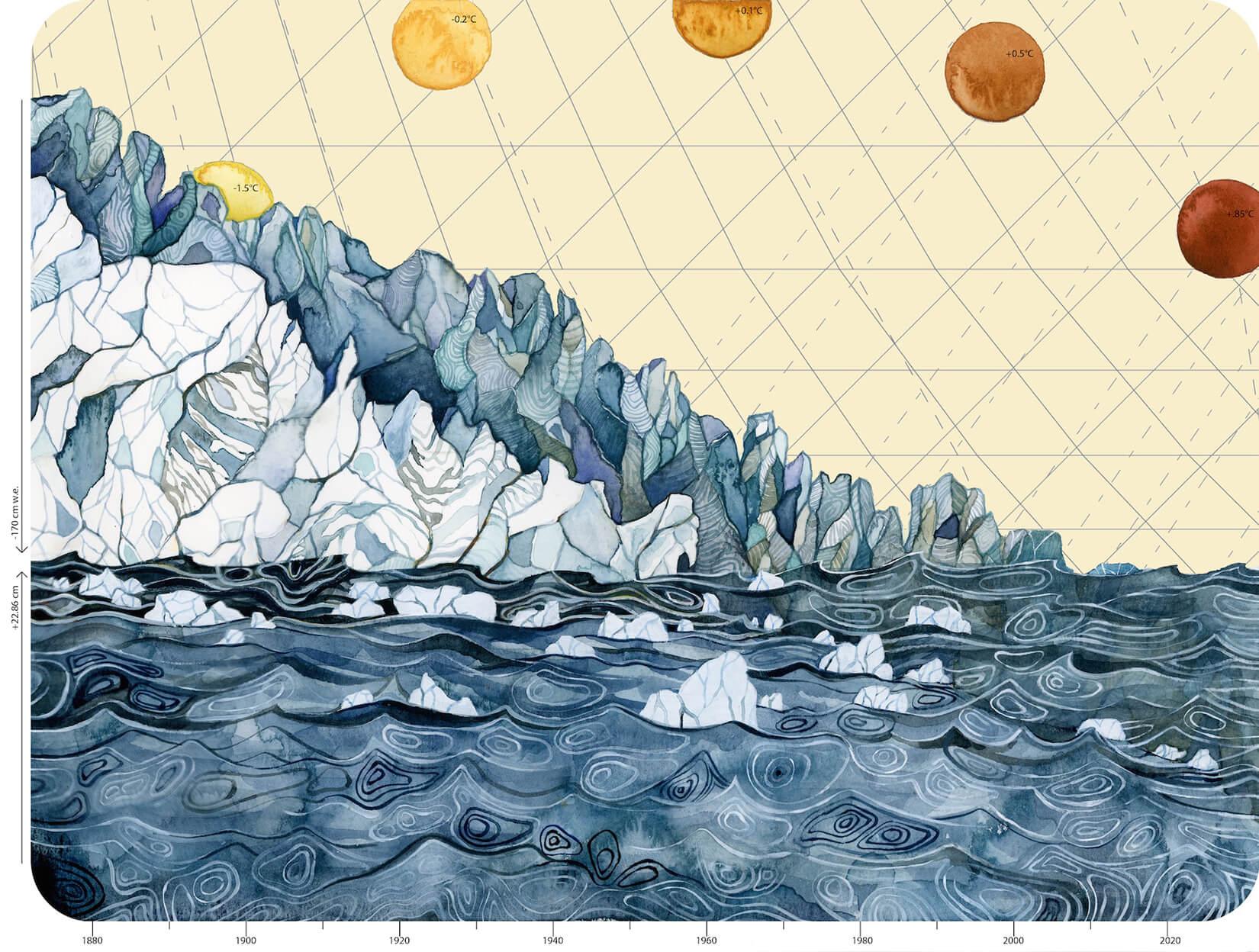 """""""Climate Change Data,"""" Jill Pelto, 2016"""