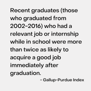 Recent graduates (those who graduated from 2002-2016) who had a relevant job or internship while in school were more than twice as likely to acquire a good job immediately after graduation. - Gallup-Purdue Index