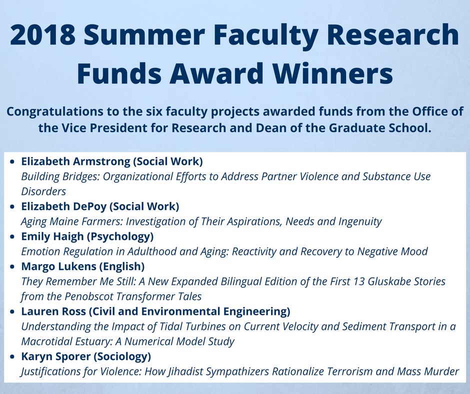 List of 2018 Summer Faculty Research Fund winners