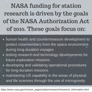 Graphic of NASA Authorization Act Goals