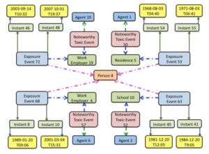 GeoSemantic Web