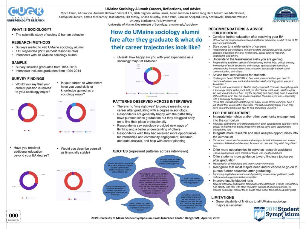 2019 SOC 499 Alumni Survey Poster