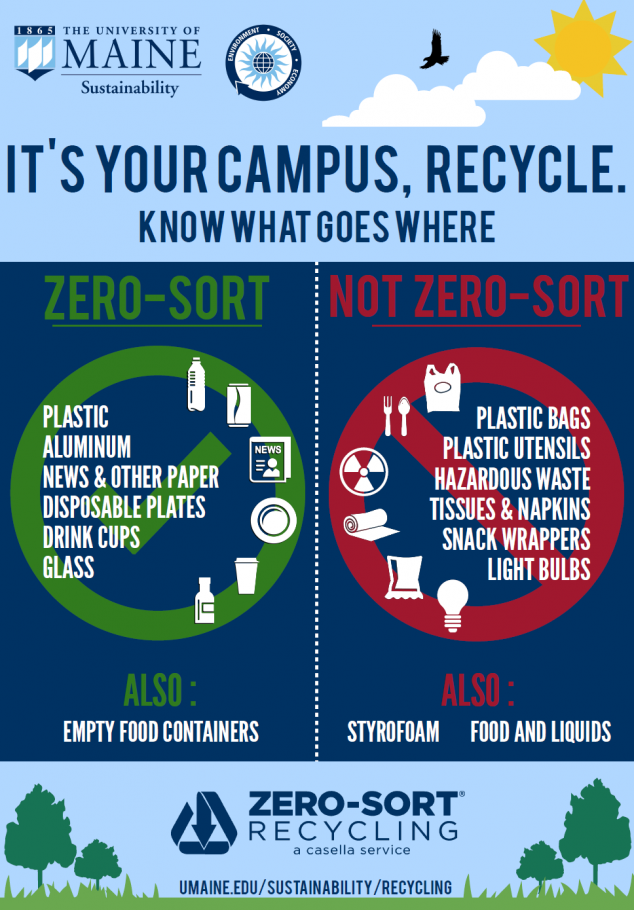 Flyer for zero-sort recycling at UMaine
